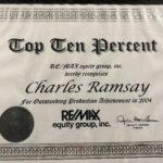 Top Ten Percent - Charles Ramsay